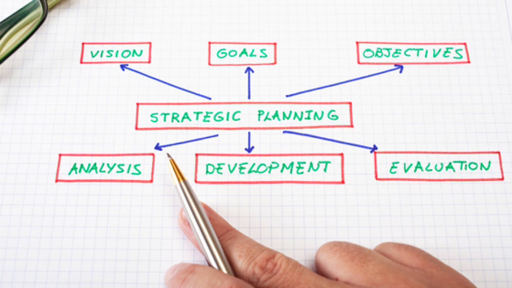 Strategic Planning Is Increasingly Important