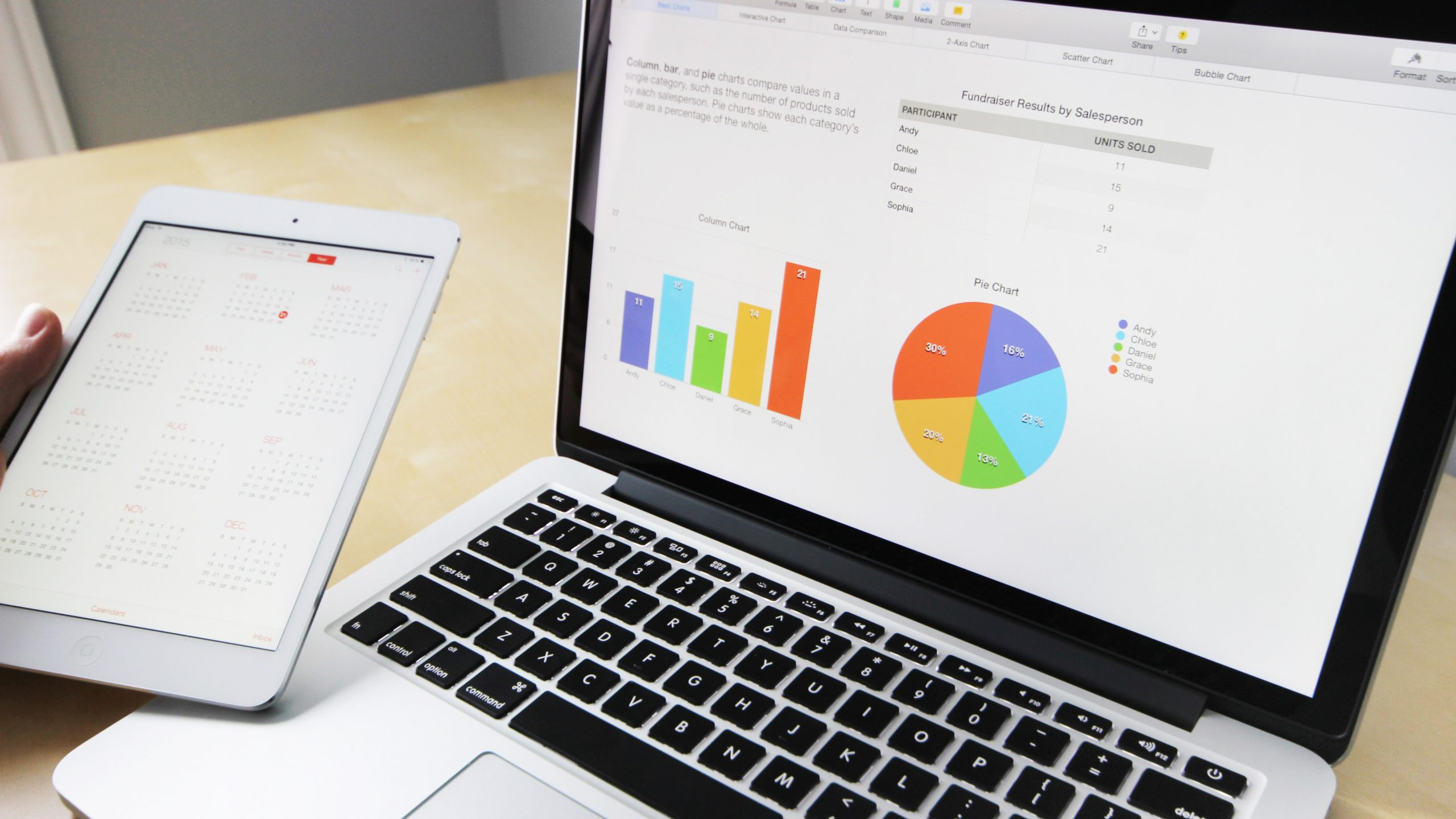 How To Choose The Right Digital Tools To Improve Your Business